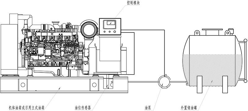 点击查看实际尺寸<br>标题:The Supply System of Full-automatic Base Fuel Tank of Comler Diesel Generator Sets 阅读次数:74