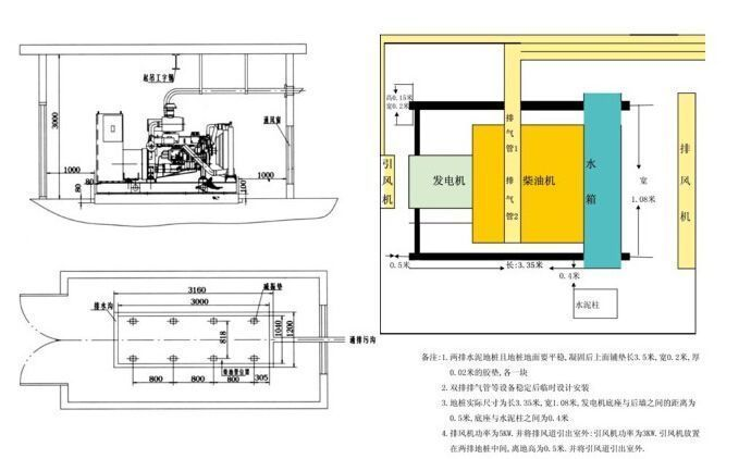 点击查看实际尺寸<br>标题:Environmental Machine Room of Comler Generator Sets 阅读次数:69